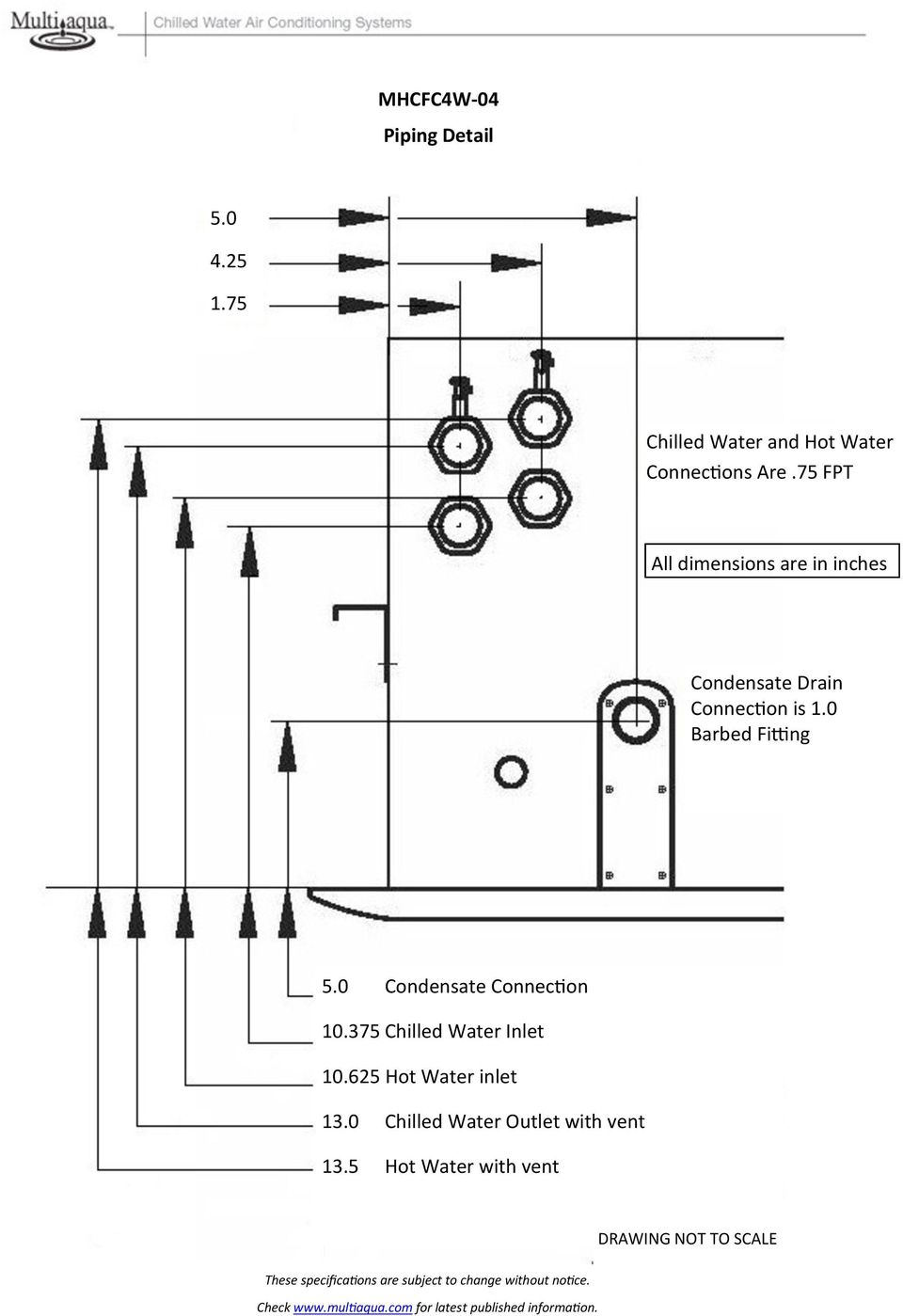 75 FPT All dimensions are in inches Condensate Drain Connection is 1.