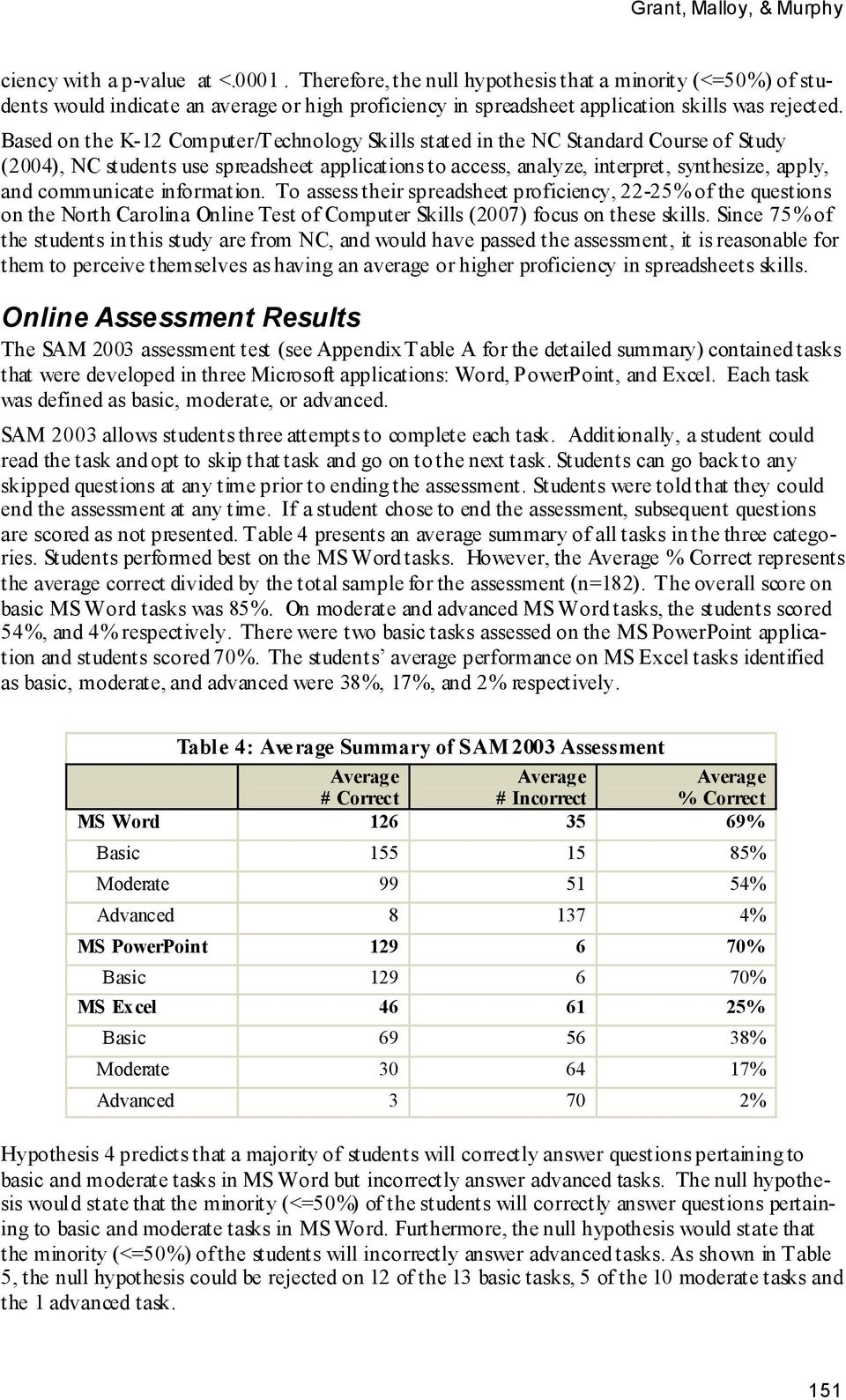 Based on the K-12 Computer/Technology Skills stated in the NC Standard Course of Study (2004), NC students use spreadsheet applications to access, analyze, interpret, synthesize, apply, and