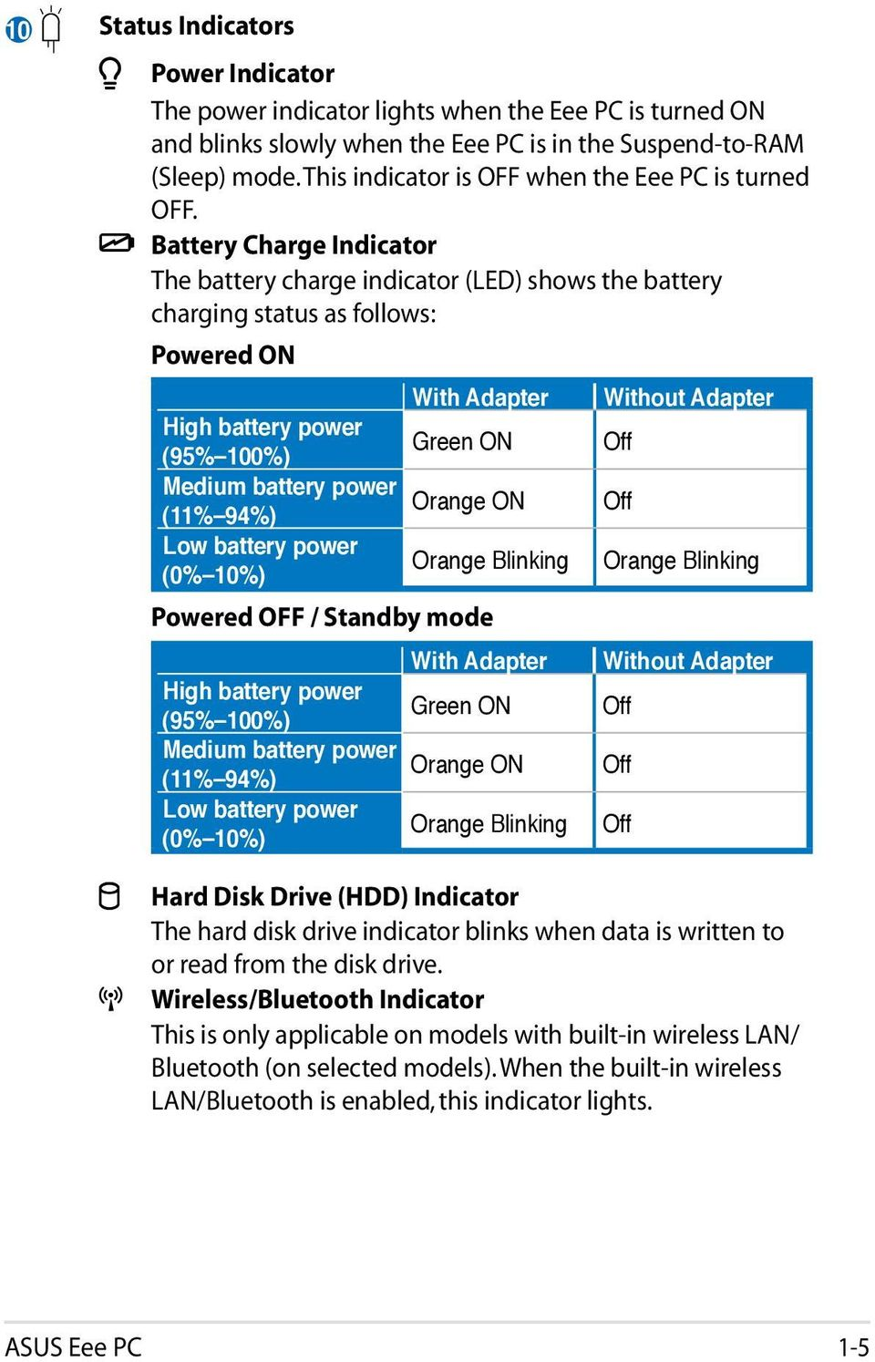 Battery Charge Indicator The battery charge indicator (LED) shows the battery charging status as follows: Powered ON With Adapter High battery power Green ON (95% 100%) Medium battery power Orange ON