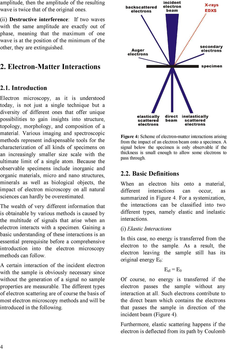 extinguished. 2. Electron-Matter Interactions 2.1.