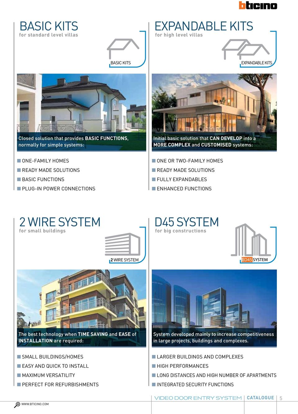 FULLY EXPANDABLES ENHANCED FUNCTIONS 2 wire system for small buildings d45 system for big constructions 2 wire system D45 The best technology when TIME SAVING and EASE of INSTALLATION are required: