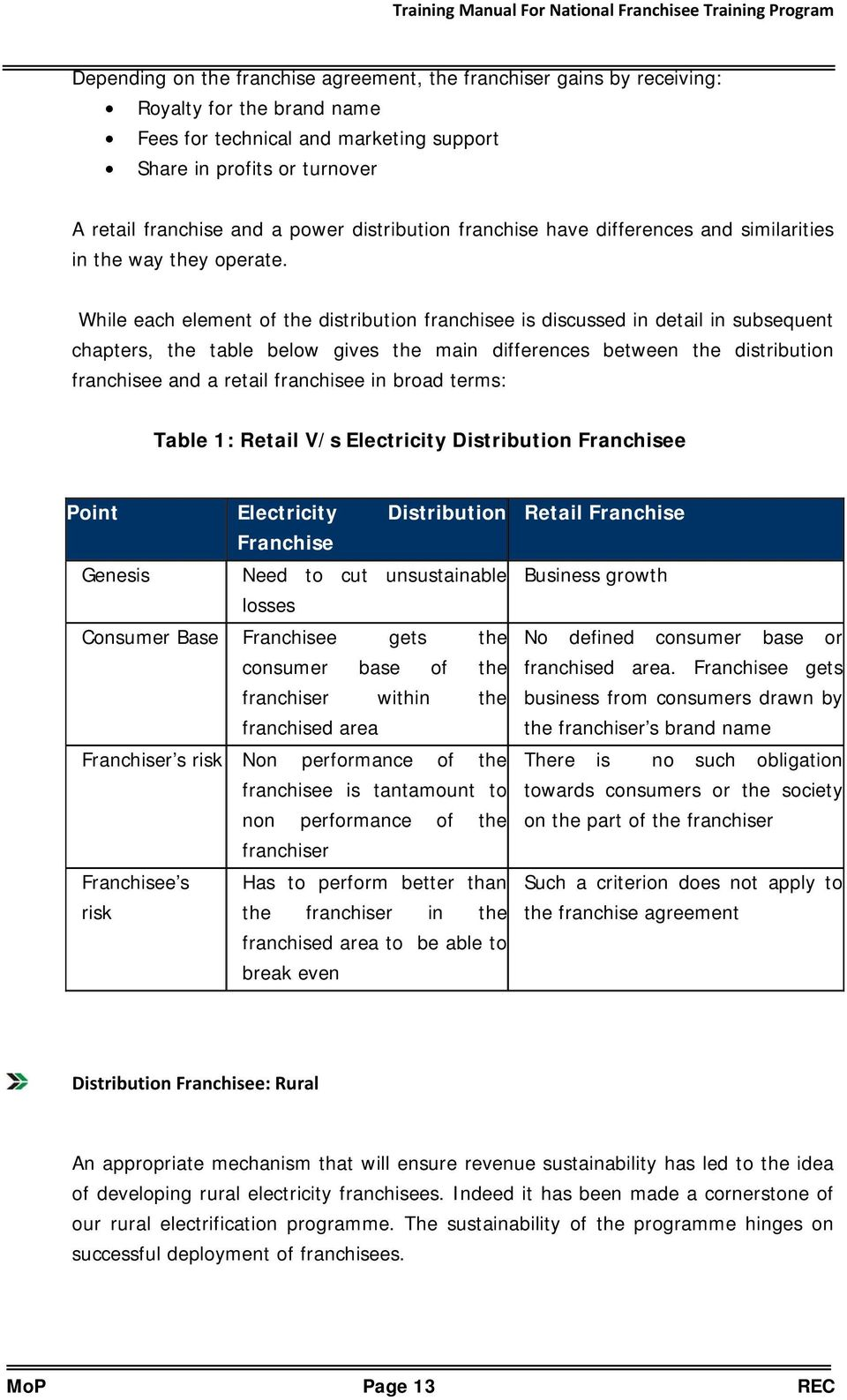 While each element of the distribution franchisee is discussed in detail in subsequent chapters, the table below gives the main differences between the distribution franchisee and a retail franchisee