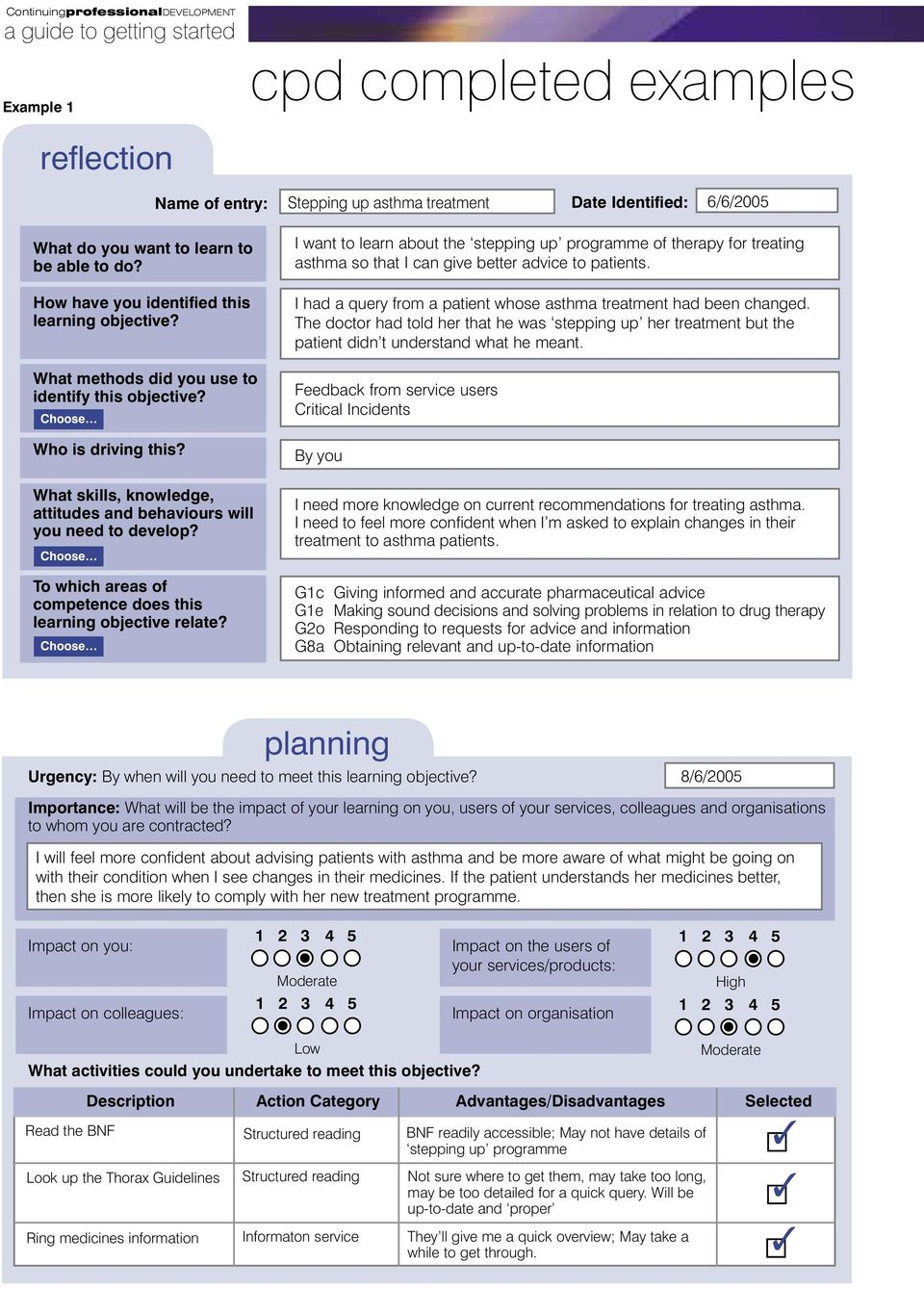 Cute Cpd Template Contemporary - Example Resume Templates Collection ...