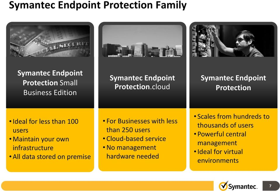 cloud Symantec Endpoint Protection Ideal for less than 100 users Maintain your own infrastructure All data
