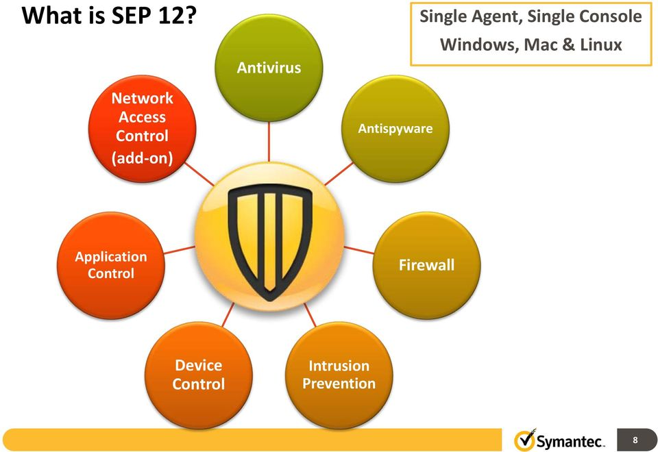 Antispyware Single Agent, Single Console