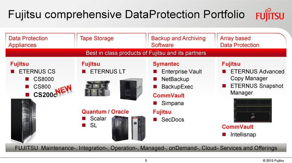 Scalar SL Symantec Enterprise Vault NetBackup BackupExec CommVault Simpana Fujitsu SecDocs Fujitsu ETERNUS Advanced Copy Manager ETERNUS