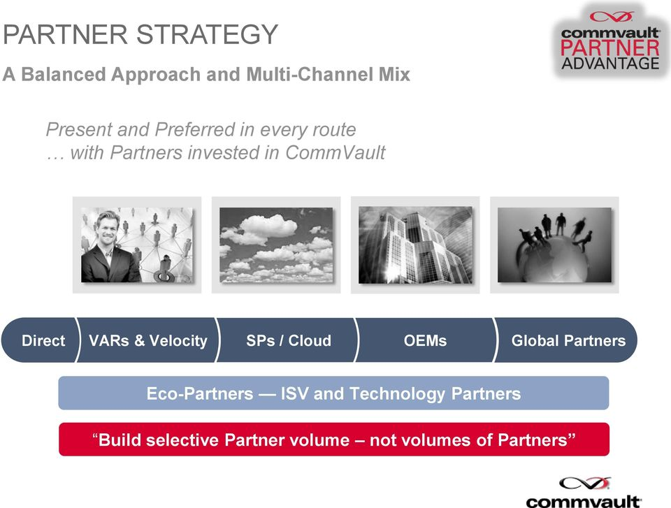 VARs & Velocity SPs / Cloud OEMs Global Partners Eco-Partners ISV and