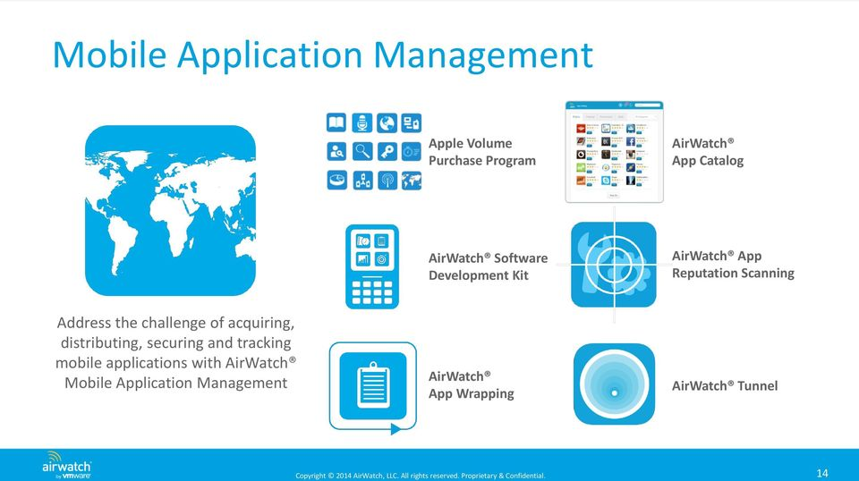challenge of acquiring, distributing, securing and tracking mobile applications