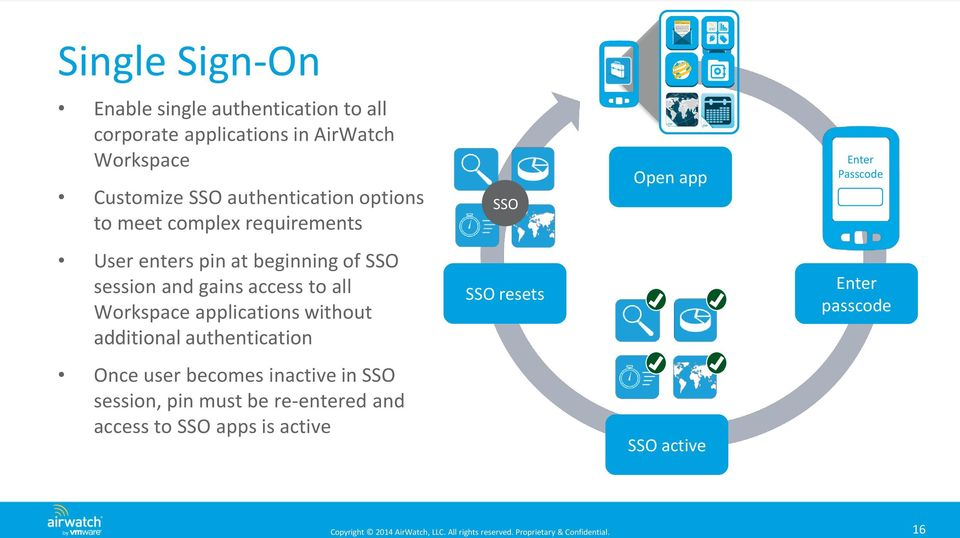 SSO session and gains access to all Workspace applications without additional authentication SSO resets Enter