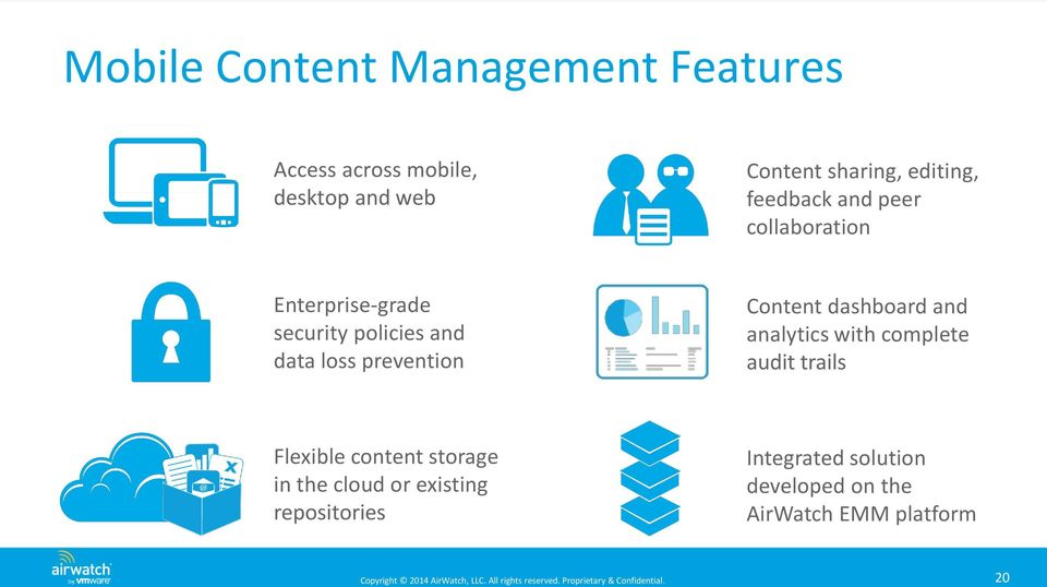 prevention Content dashboard and analytics with complete audit trails Flexible content