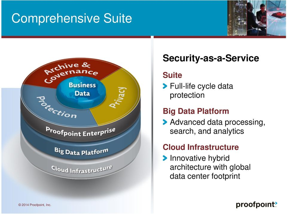 search, and analytics Cloud Infrastructure Innovative hybrid