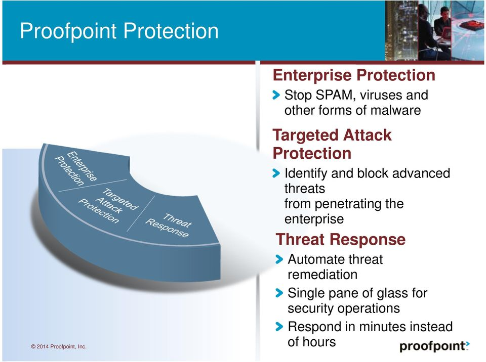 Protection Identify and block advanced threats from penetrating the enterprise