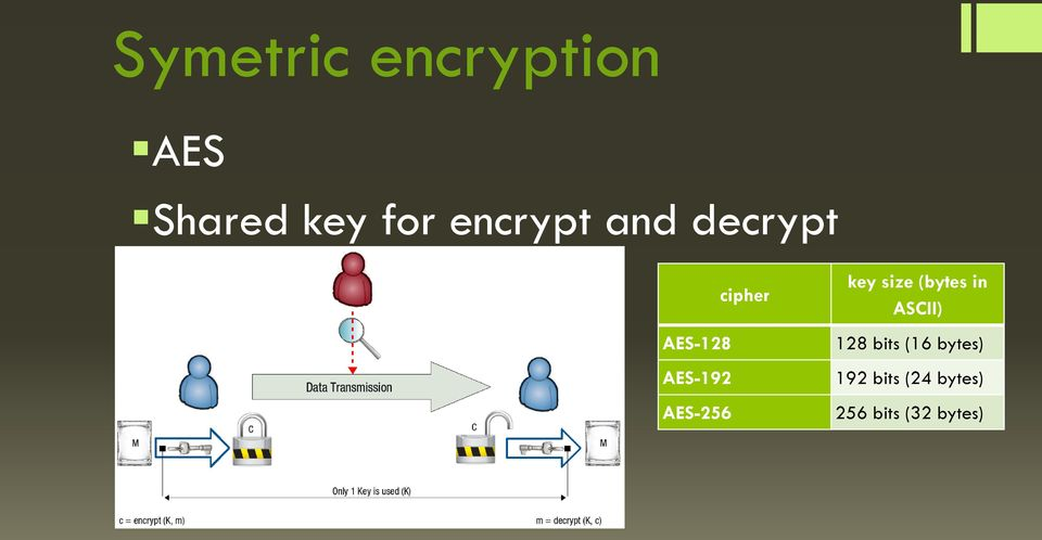 Aes 256 Encryption And Decryption In Python