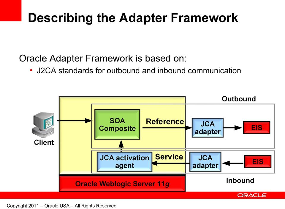 Outbound SOA Composite Reference JCA adapter EIS Client JCA