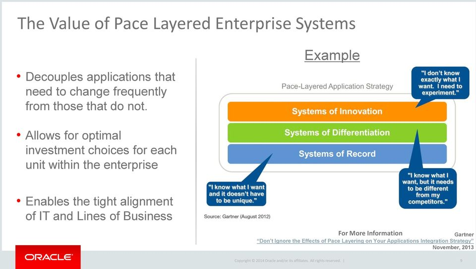 Example Allows for optimal investment choices for each unit within the enterprise Enables the