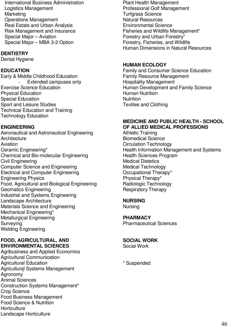 Technical Education and Training Technology Education ENGINEERING Aeronautical and Astronautical Engineering Architecture Aviation Ceramic Engineering* Chemical and Bio-molecular Engineering Civil