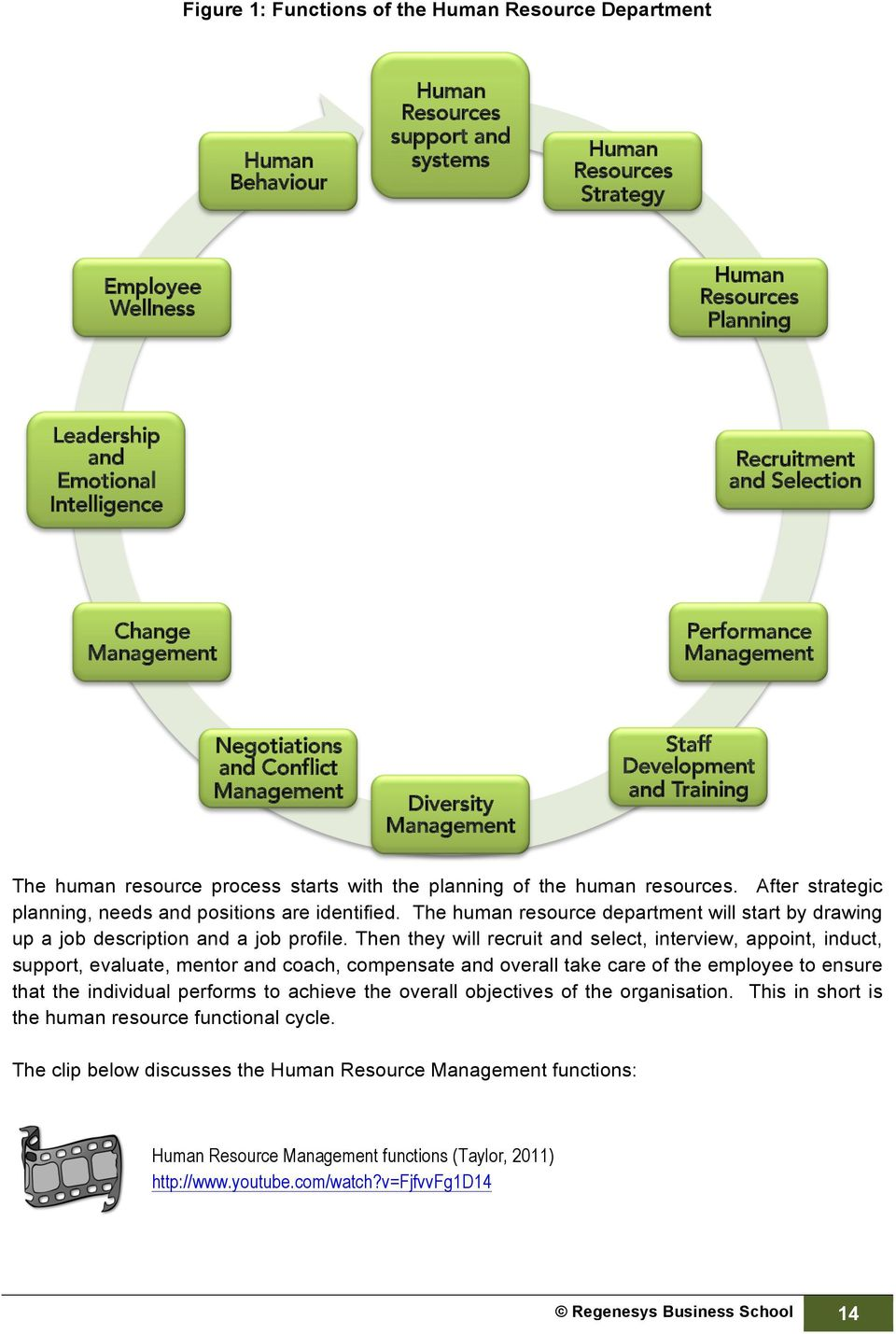 starts with the planning of the human resources. After strategic planning, needs and positions are identified.