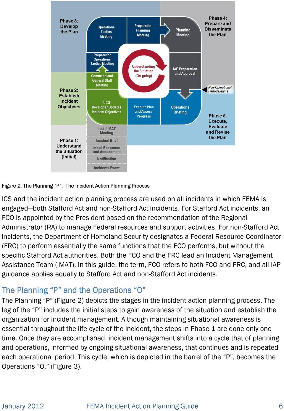 For non-stafford Act incidents, the Department of Homeland Security designates a Federal Resource Coordinator (FRC) to perform essentially the same functions that the FCO performs, but without the