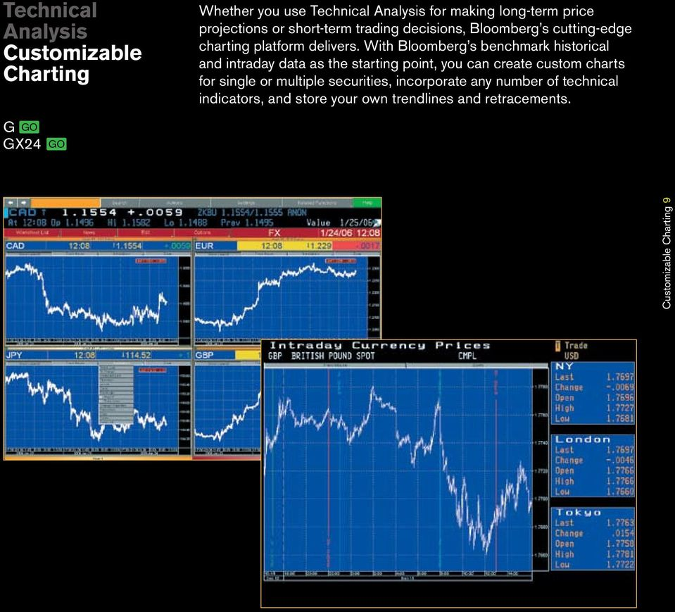 Electronic trading fx options