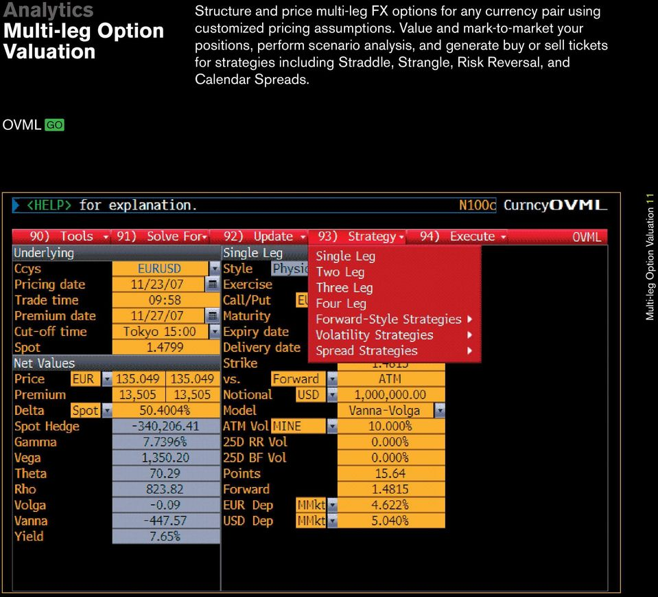 Fx options in bloomberg