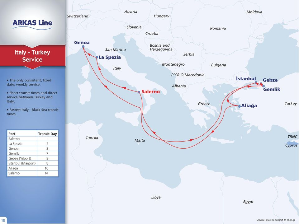 Fastest Italy - Black Sea transit times.