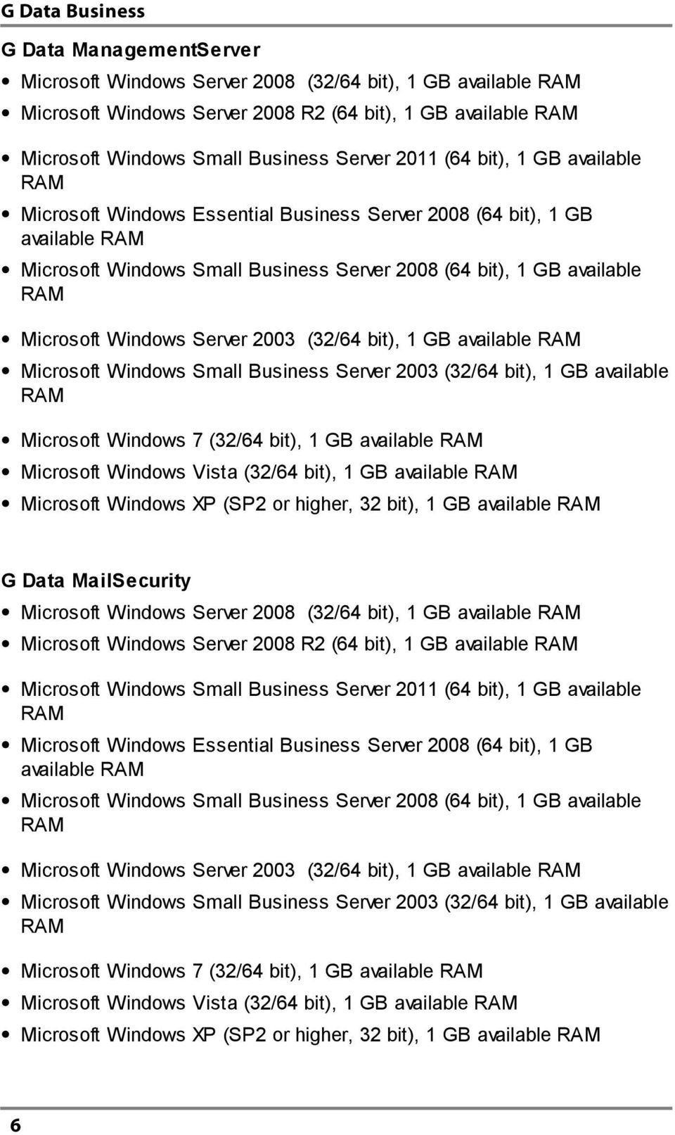 Server 2003 (32/64 bit), 1 GB available RAM Microsoft Windows Small Business Server 2003 (32/64 bit), 1 GB available RAM Microsoft Windows 7 (32/64 bit), 1 GB available RAM Microsoft Windows Vista