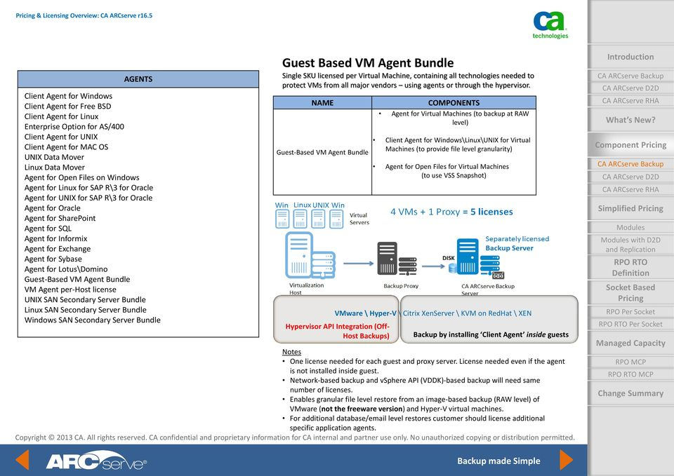 for Open Files on Windows Agent for Linux for SAP R\3 for Oracle Agent for UNIX for SAP R\3 for Oracle Agent for Oracle Agent for SharePoint Agent for SQL Agent for Informix Agent for Exchange Agent