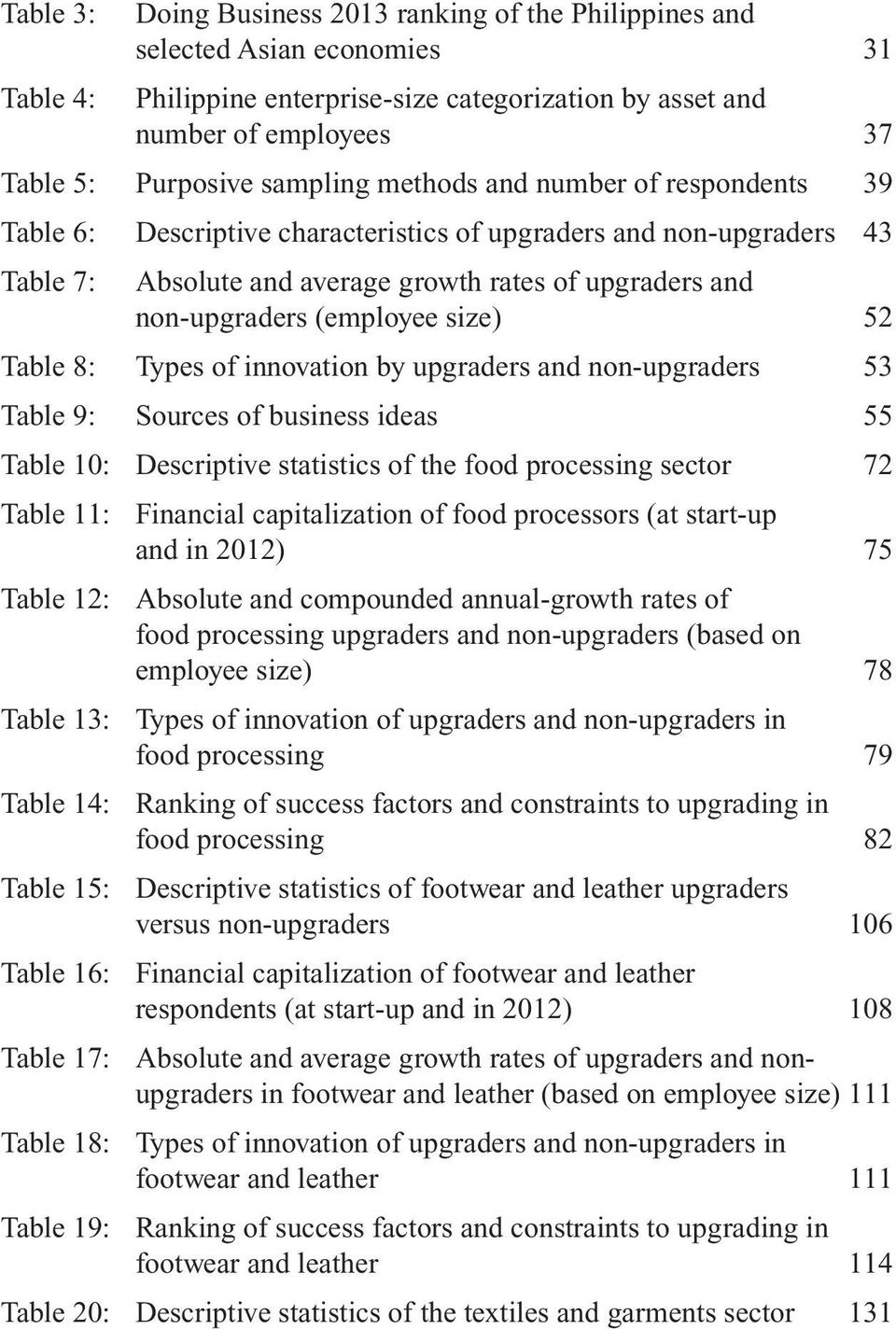 (employee size) 52 Table 8: Types of innovation by upgraders and non-upgraders 53 Table 9: Sources of business ideas 55 Table 10: Descriptive statistics of the food processing sector 72 Table 11: