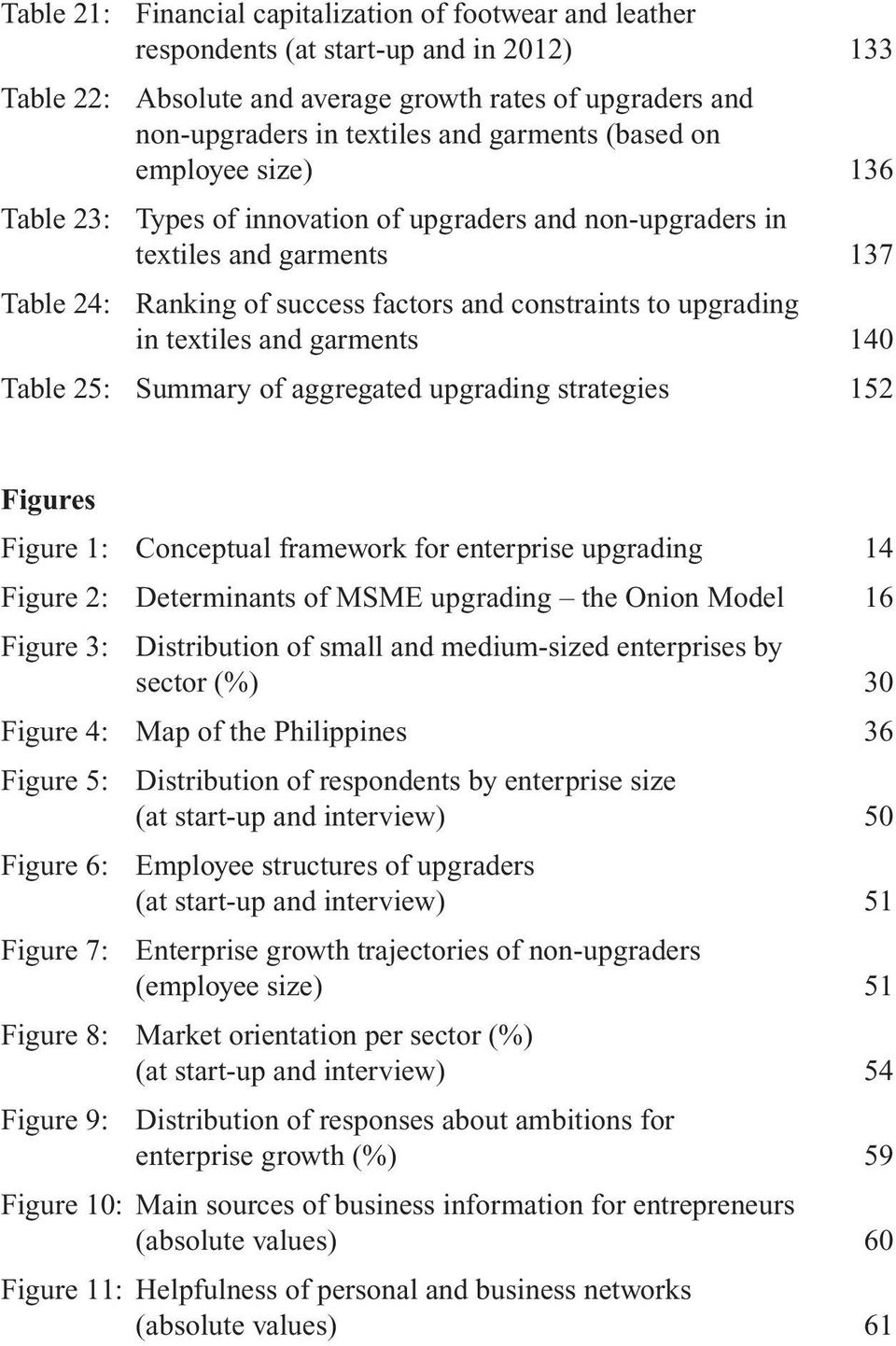 textiles and garments 140 Table 25: Summary of aggregated upgrading strategies 152 Figures Figure 1: Conceptual framework for enterprise upgrading 14 Figure 2: Determinants of MSME upgrading the