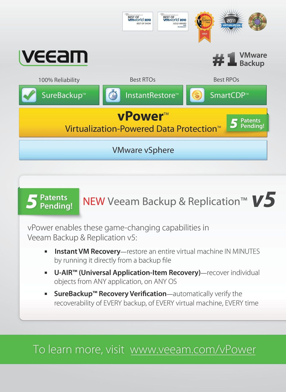 NEW Veeam Backup & Replication vpower enables these game-changing capabilities in Veeam Backup & Replication v5: Instant VM Recovery restore an entire virtual machine IN