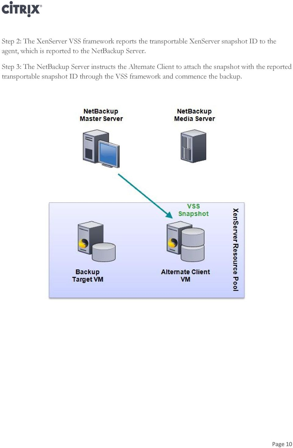 Step 3: The NetBackup Server instructs the Alternate Client to attach the