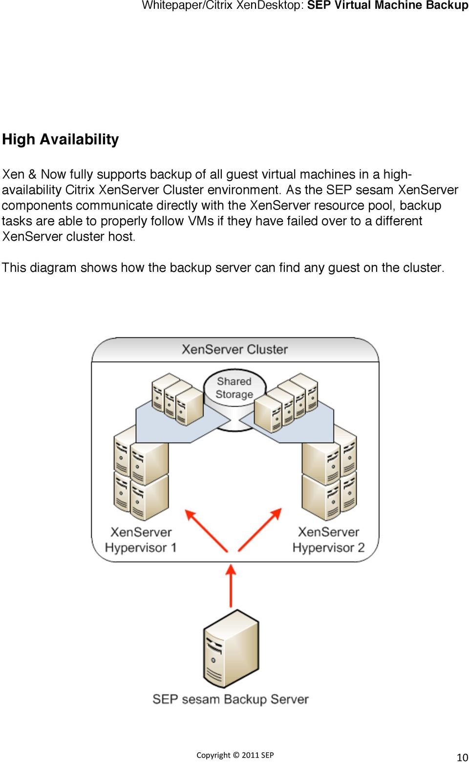 As the SEP sesam XenServer components communicate directly with the XenServer resource pool, backup tasks are