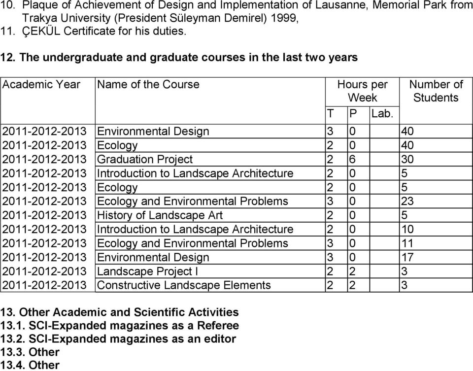 2011-2012-2013 Environmental Design 3 0 40 2011-2012-2013 Ecology 2 0 40 2011-2012-2013 Graduation Project 2 6 30 2011-2012-2013 Introduction to Landscape Architecture 2 0 5 2011-2012-2013 Ecology 2