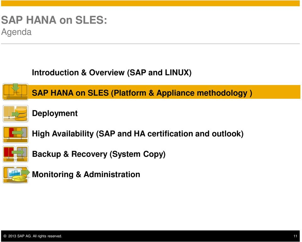 Availability (SAP and HA certification and outlook) Backup & Recovery