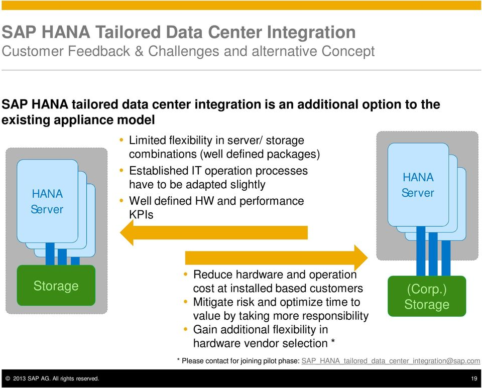performance KPIs HANA HANA HANA Storage Reduce hardware and operation cost at installed based customers Mitigate risk and optimize time to value by taking more responsibility Gain