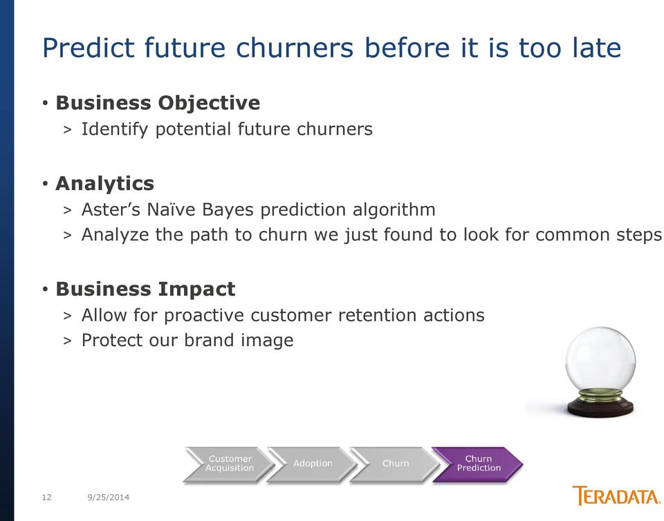 Analyze the path to churn we just found to look for common steps Business Impact