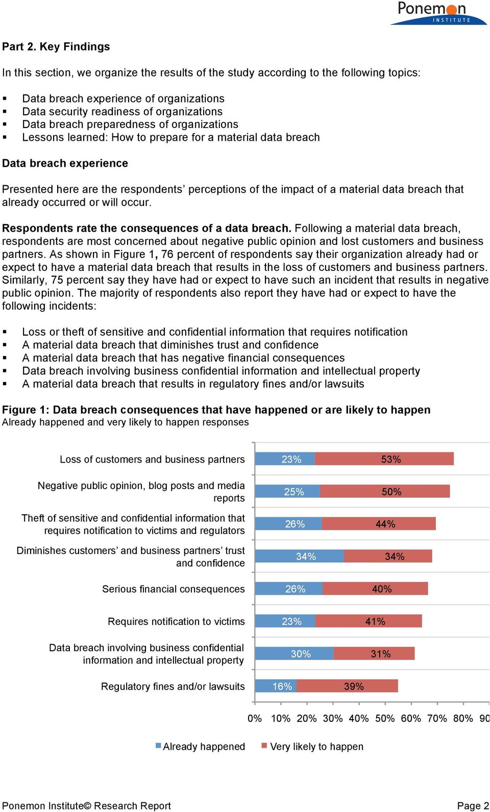 preparedness of organizations Lessons learned: How to prepare for a material data breach Data breach experience Presented here are the respondents perceptions of the impact of a material data breach