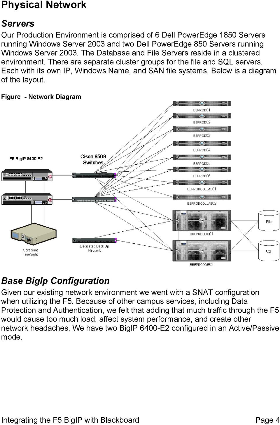 Below is a diagram of the layout. Figure - Network Diagram Base BigIp Configuration Given our existing network environment we went with a SNAT configuration when utilizing the F5.