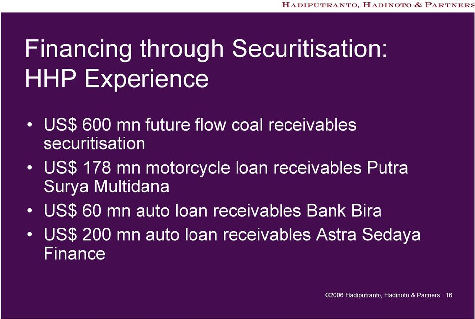 Putra Surya Multidana US$ 60 mn auto loan receivables Bank Bira US$ 200 mn