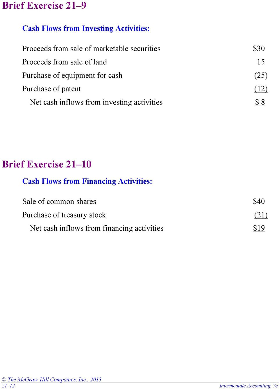 from investing activities $ 8 Brief Exercise 21 10 Cash Flows from Financing Activities: Sale of common
