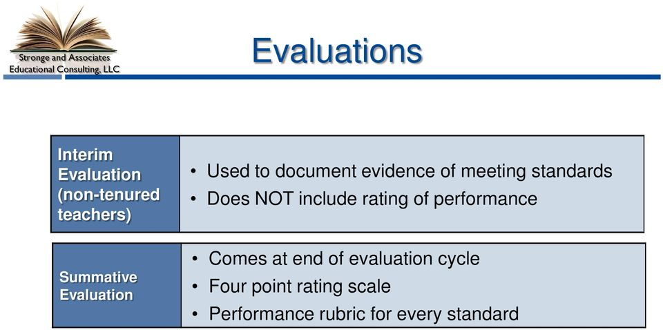 of performance Summative Evaluation Comes at end of evaluation