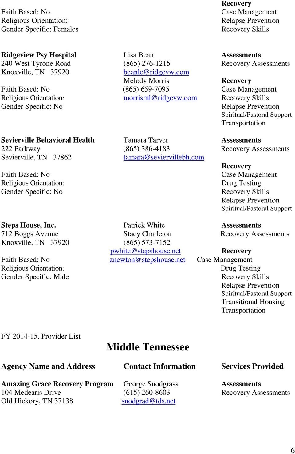 Sevierville Licensed Professional Abuse And Trauma