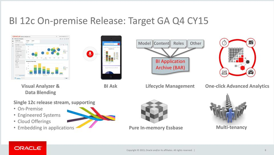 release stream, supporting On-Premise Engineered Systems Cloud Offerings Embedding in applications