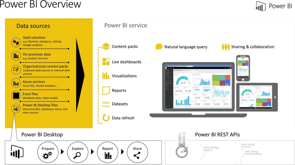pdf microsoft power bi cook book