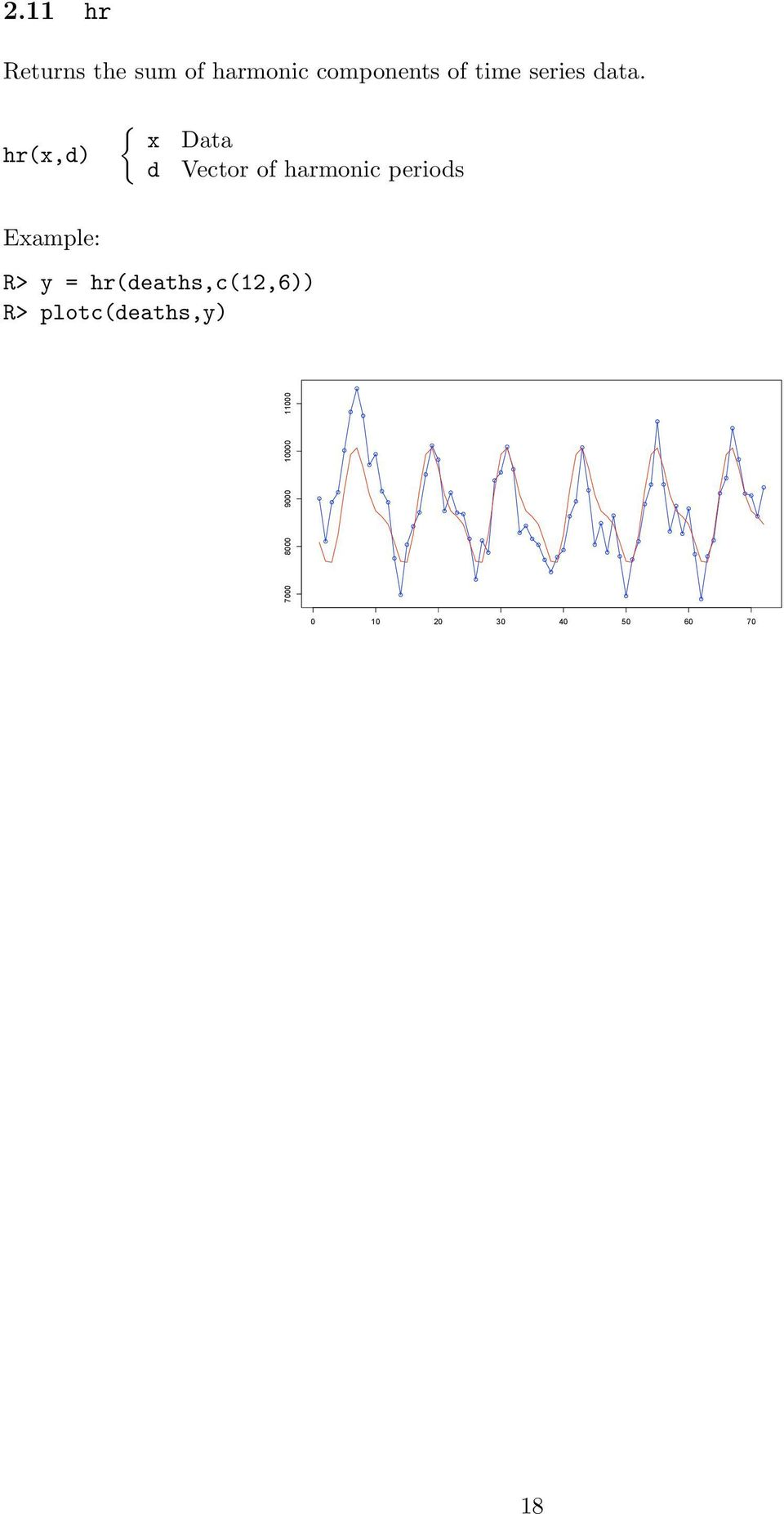 hr(x,d) { x Data d Vector of harmonic periods R> y =