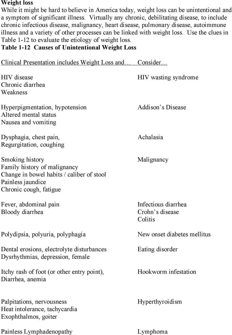 with weight loss. Use the clues in Table 1-12 to evaluate the etiology of weight loss.