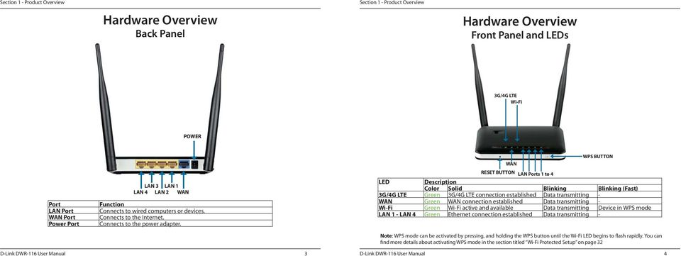 12106629 User Manual Preface Wireless N300 Multi Wan Router Manual Revisions Trademarks Dwr 116