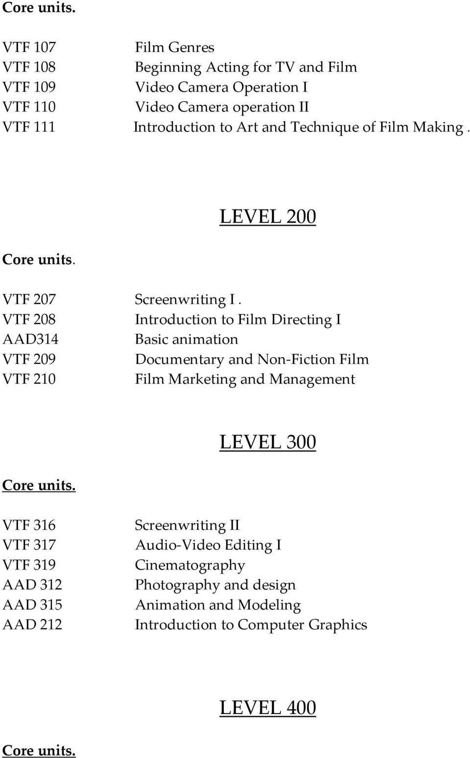 VTF 208 Introduction to Film Directing I AAD314 Basic animation VTF 209 Documentary and Non Fiction Film VTF 210 Film Marketing and