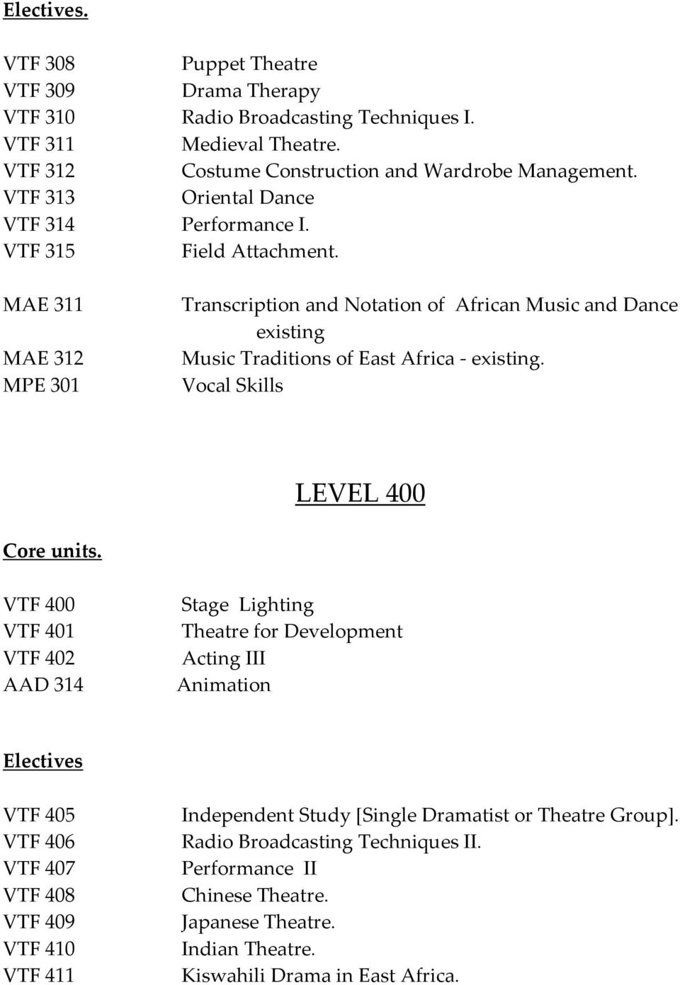 MAE 311 MAE 312 MPE 301 Transcription and Notation of African Music and Dance existing Music Traditions of East Africa existing.