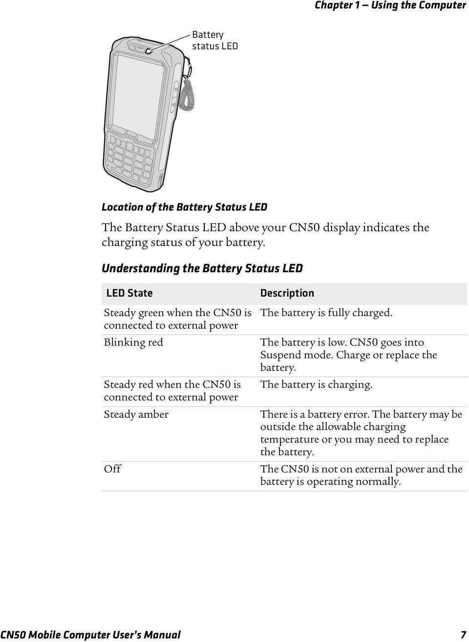 Off Description The battery is fully charged. The battery is low. CN50 goes into Suspend mode. Charge or replace the battery. The battery is charging. There is a battery error.